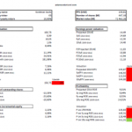 Goldman Sachs – Analysis 2014-06-01