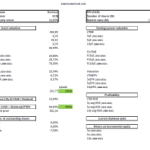 Bonheur (BON) – Analysis 2015-05-17