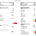 Awilco Drilling – Analysis 2014-04-05