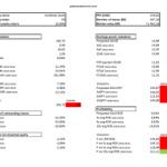 Goldman Sachs – Analysis 2014-06-01