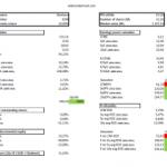 Bonheur (BON) – Analysis 2015-02-12