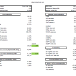 Cnooc (CEO) – Analysis 2015-09-26